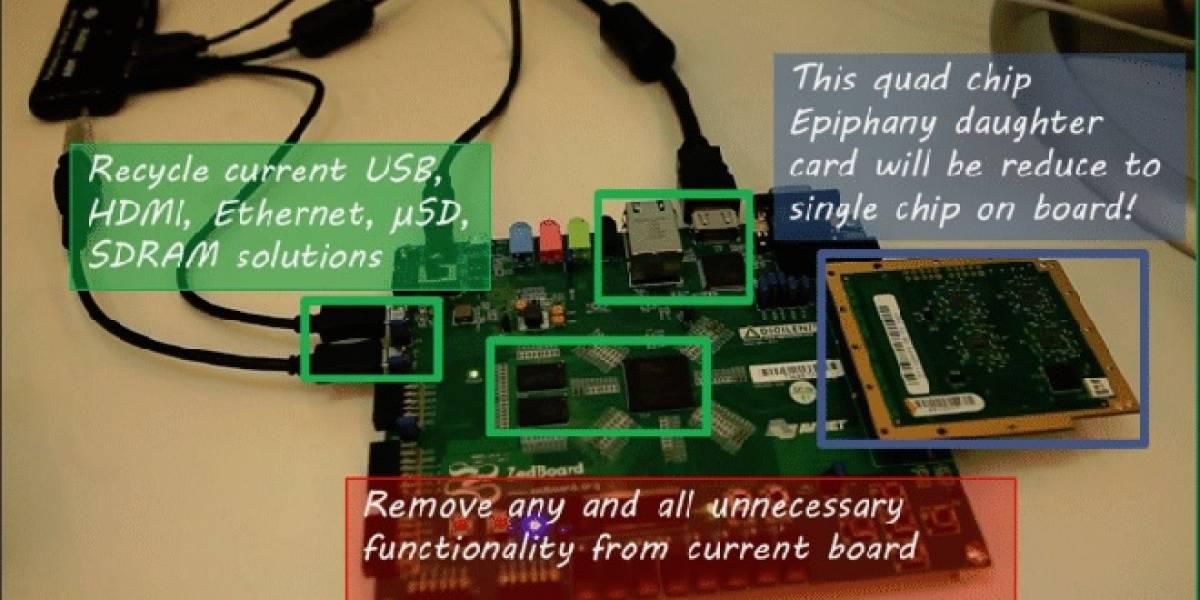 Adapteva Parallella: Súper computadoras desde US$ 99