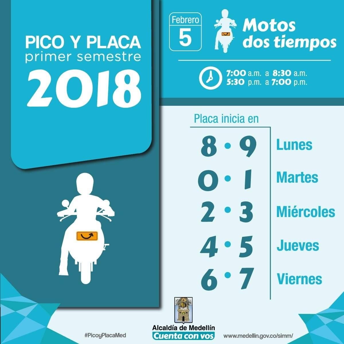 Pico y placa Medellín Motos