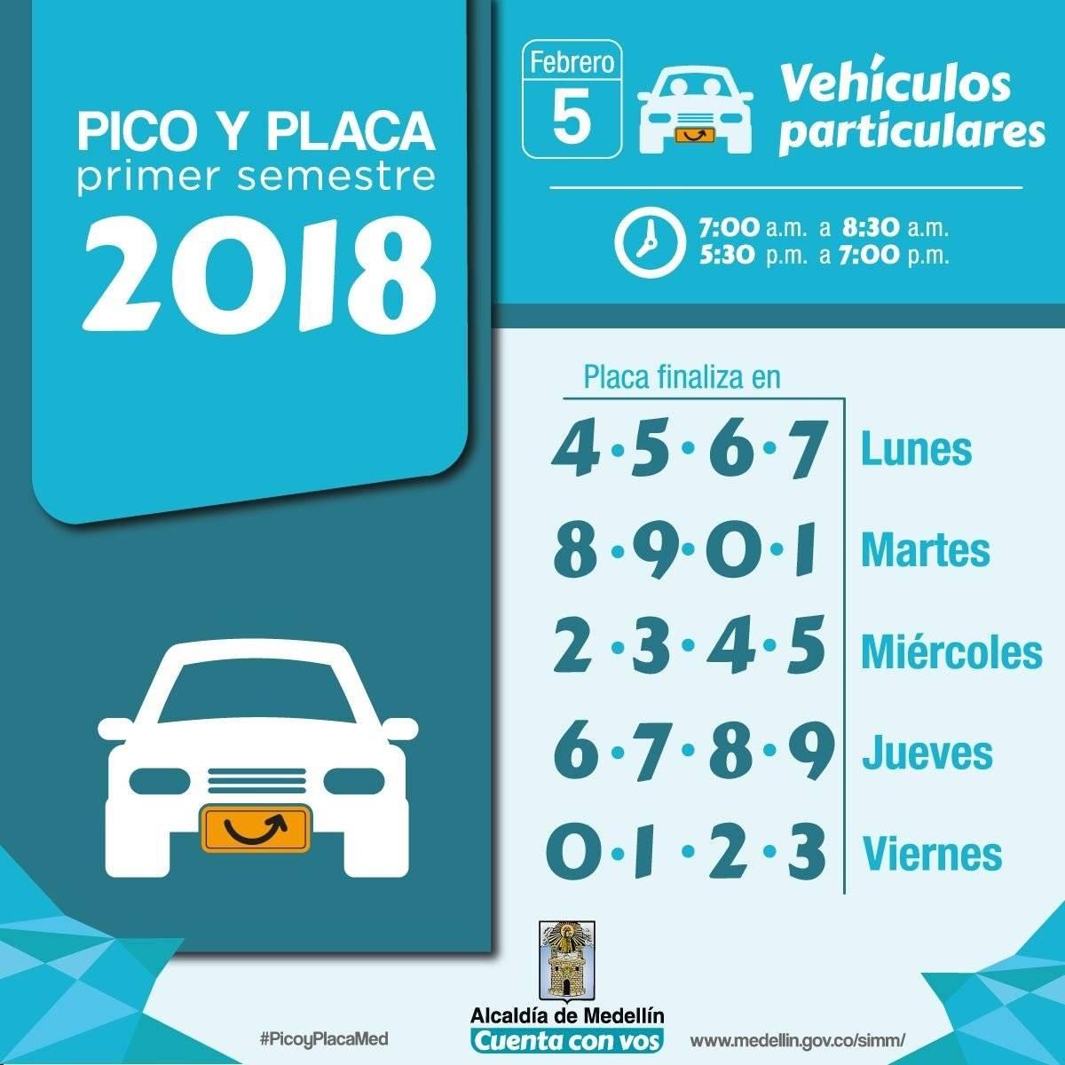 Pico y Placa Medellín 2018