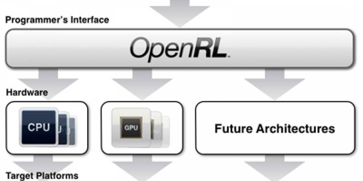 "PowerVR RTX: El próximo GPU ""Profesional"" de Imagination Technologies"