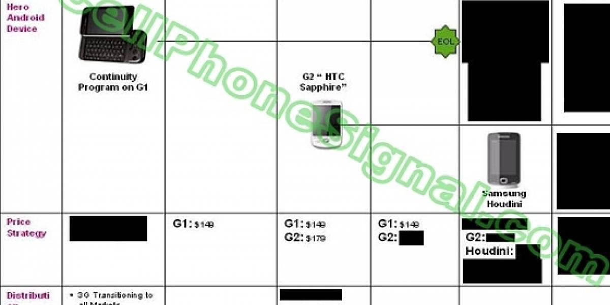 Futurología: Houdini se llamaría el nuevo teléfono Android de Samsung