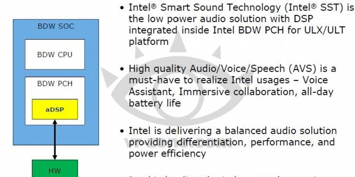 Intel Smart Sound Technology: Intel desafía a Siri