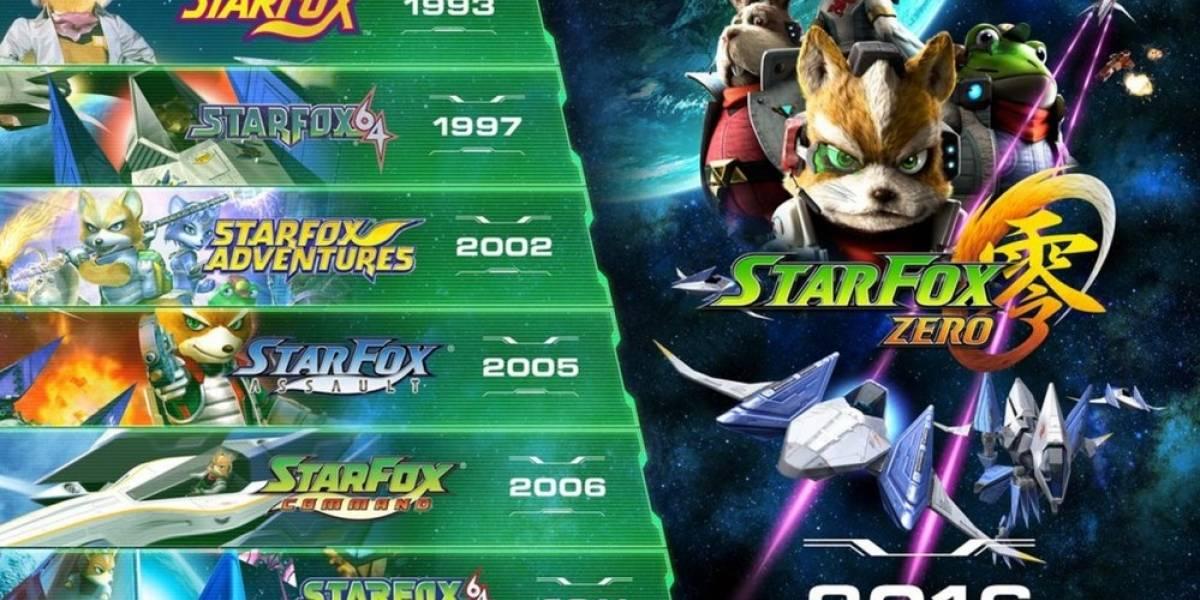El nuevo tráiler de Star Fox Zero es un golpe en la nostalgia