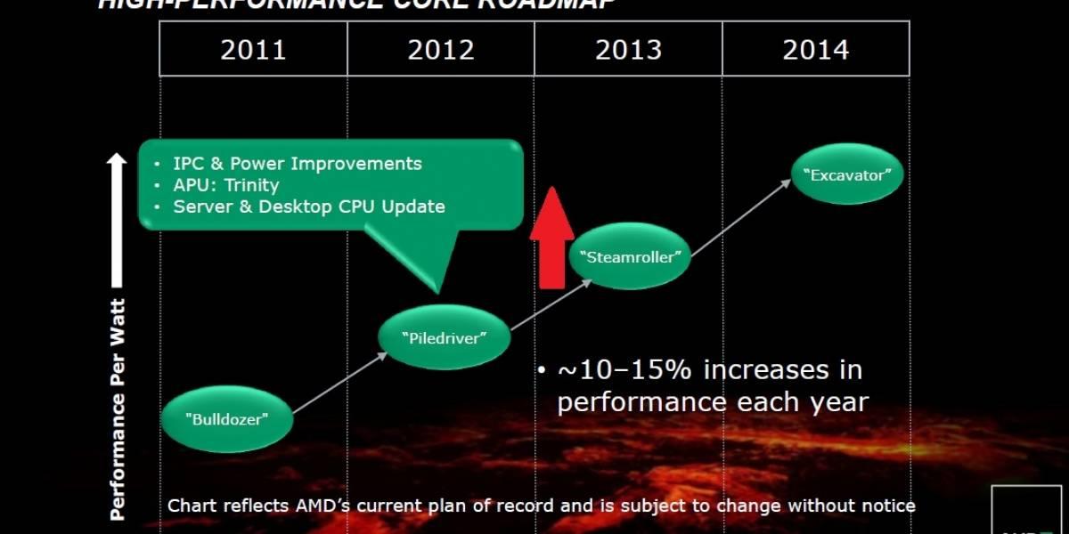 AMD: Steamroller ofrecerá un mayor grado de mejora que Piledriver