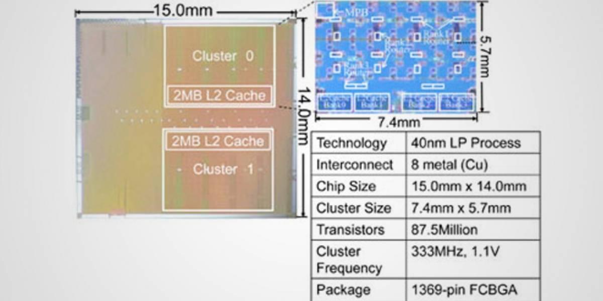 Toshiba lanza SoC con procesador de 64 núcleos