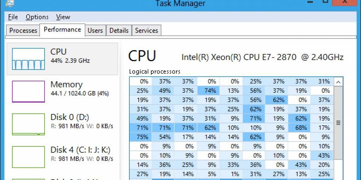 Futurología: Interfaz Aero será reemplazado por Metro en Windows 8