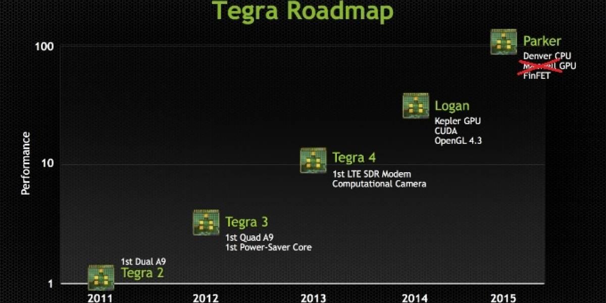 "SoC NVIDIA Tegra 6 ""Parker"" tendrá un GPU Kepler"