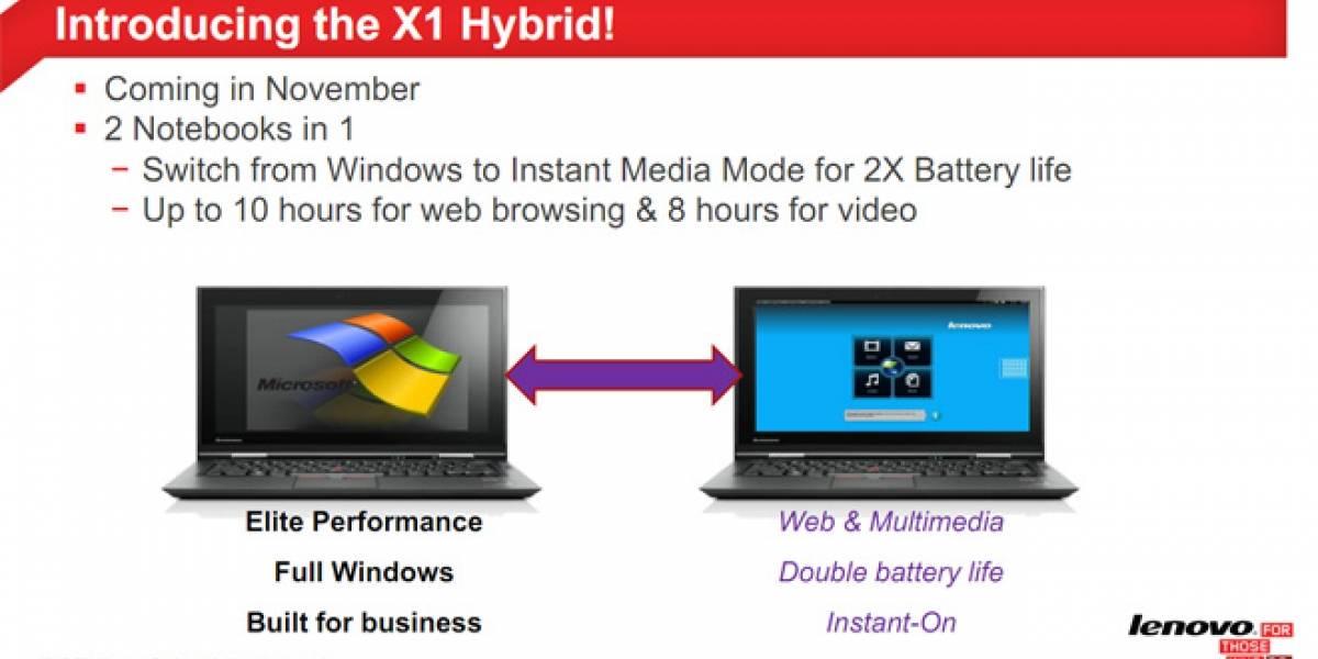 Lenovo presenta el ThinkPad X1 Hybrid, con Android y Windows a la vez