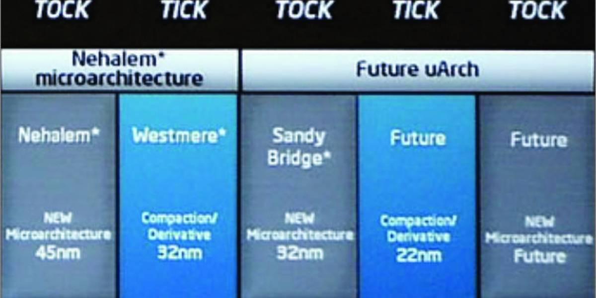 Roadmap arquitecturas de microprocesadores Intel hasta el 2016