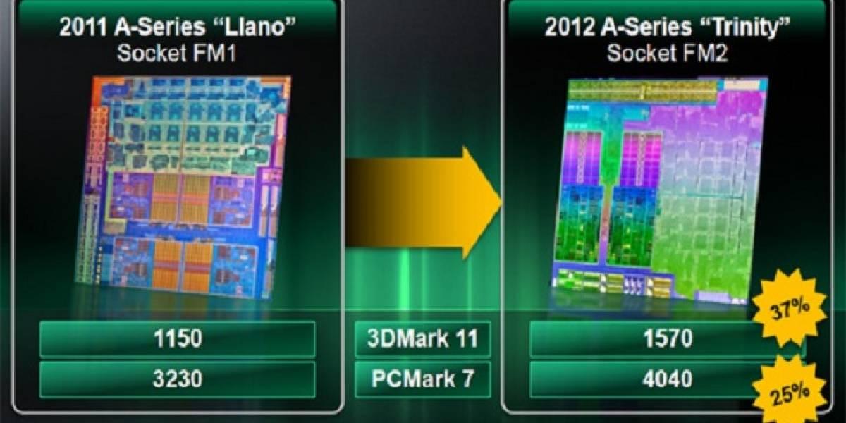 """Primeros preview de los APU AMD A-Series de segunda generación """"Trinity"""""""