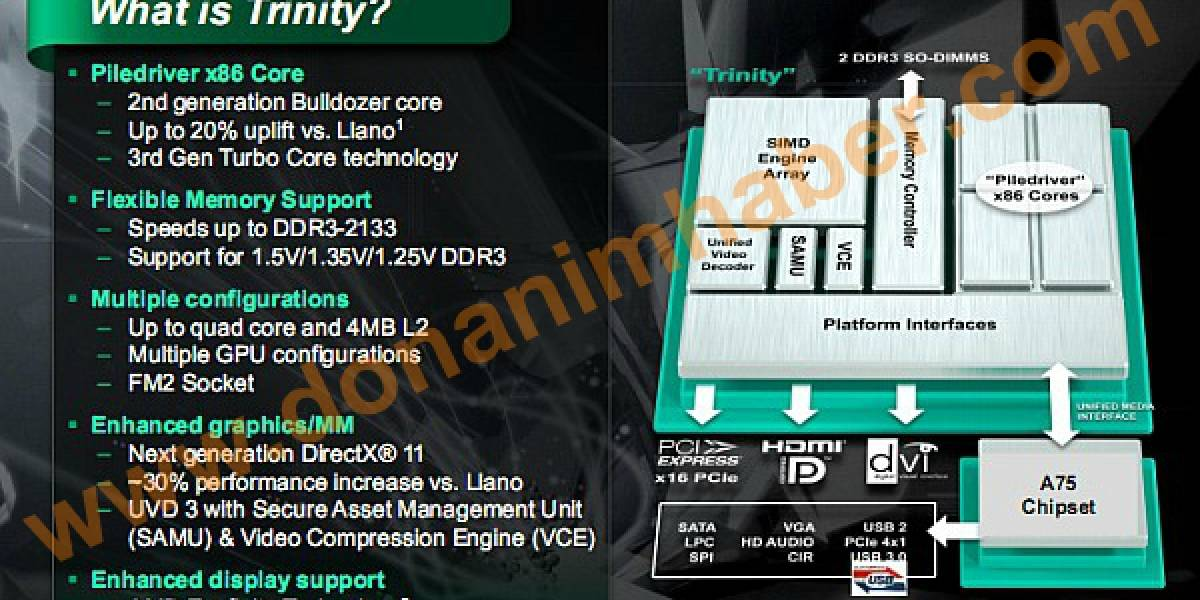AMD Trinity: ¿Rendimiento de los A4, A6 y A8 de próxima generación?