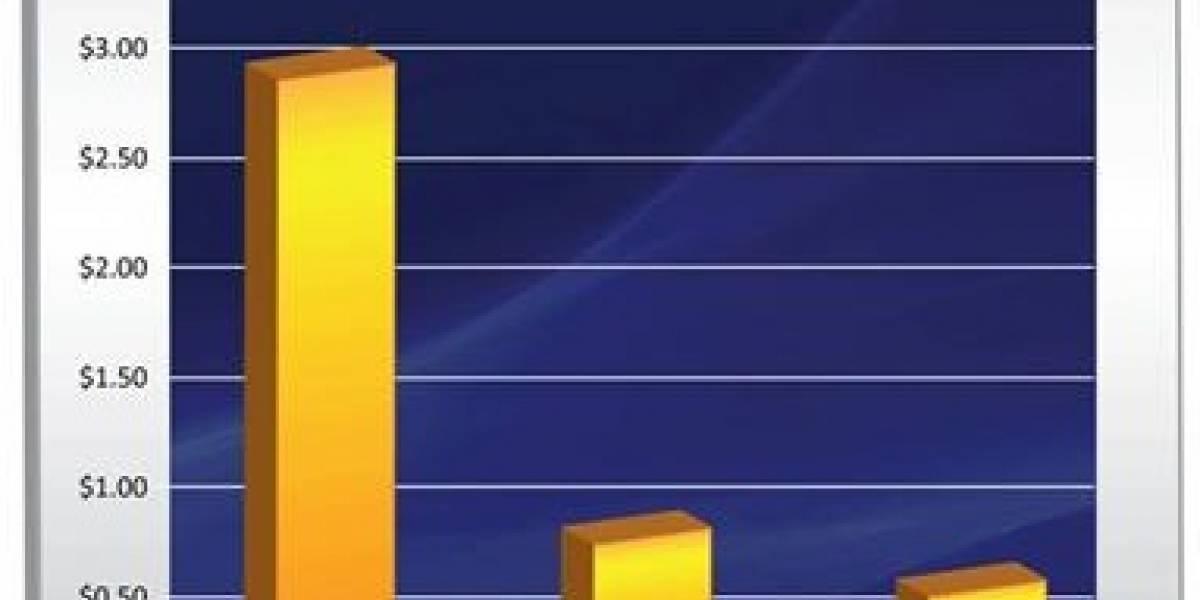 OCZ estrenará SSD hasta un 30% más económico gracias a la tecnología TLC