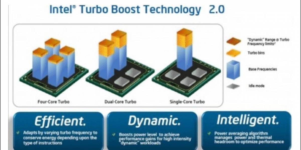 Intel resucita la guerra de los MHz en los CPU