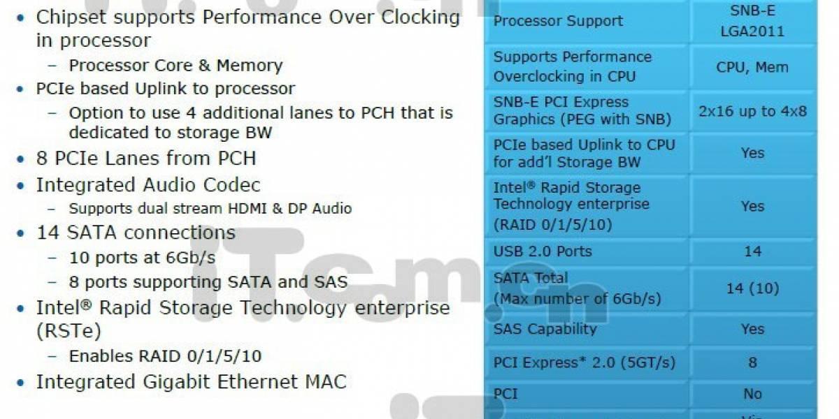 Intel X79: Nueva revisión tendrá 4 puertos SATA-3 adicionales