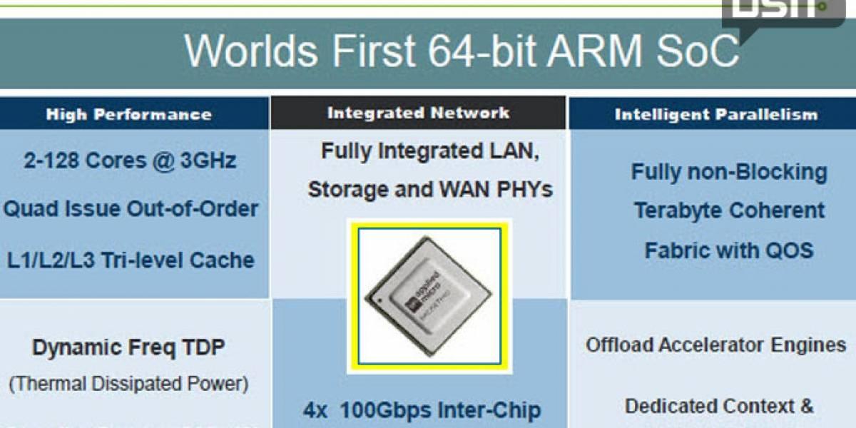 AppliedMicro X-Gene: El primer microprocesador ARM 64 bits