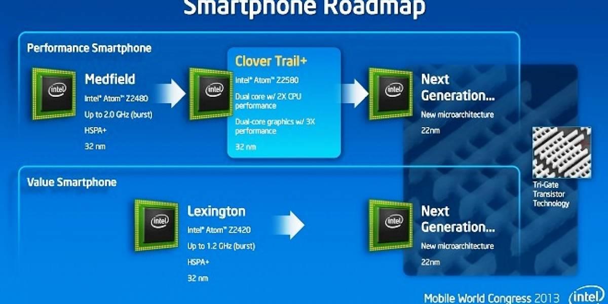 Clover Trail+ versus ARM: Resultados sorprendentes