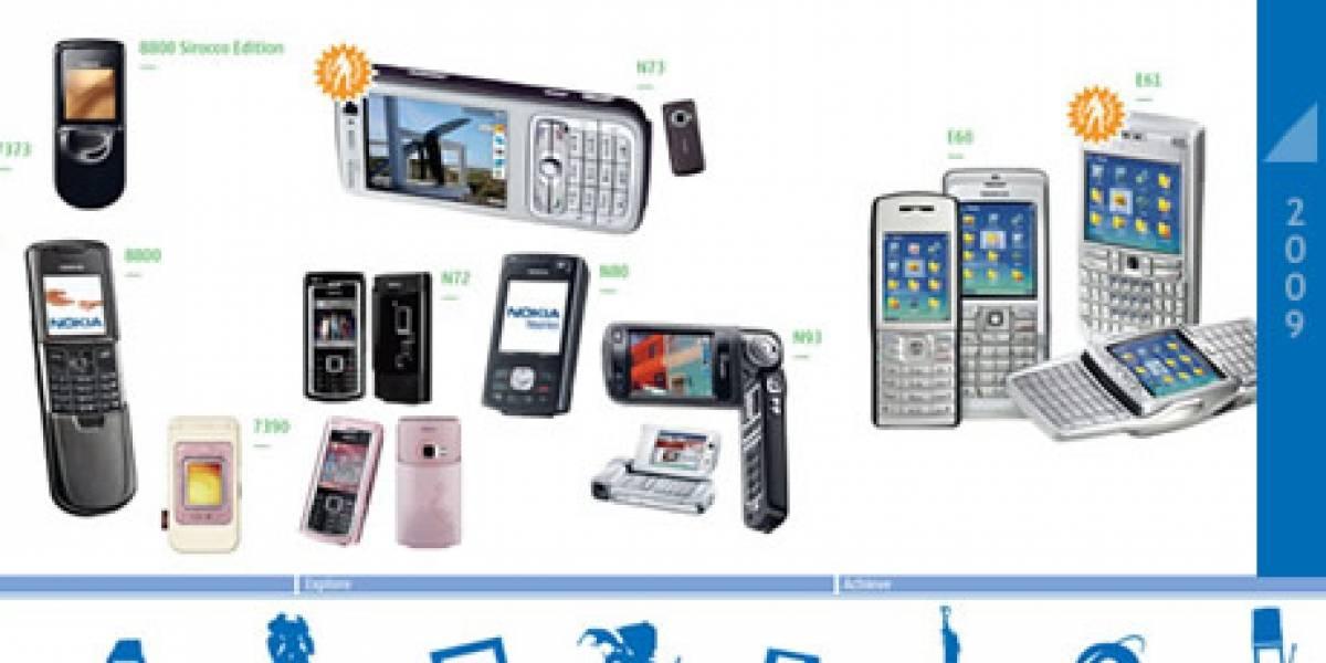 RoadMap de Nokia filtrado: Novedades del 2009