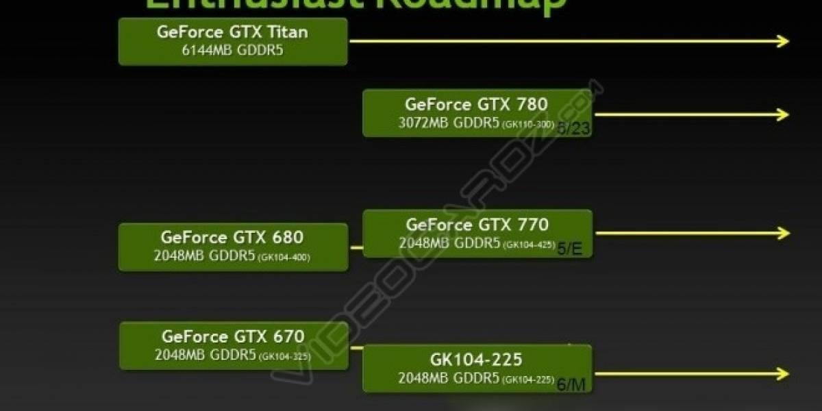 Rumor: NVIDIA lanzará su GPU GeForce GTX 760 este 25 de junio