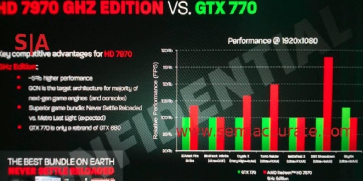 NVIDIA GeForce GTX 680 @ GTX 770 VBIOS Mod