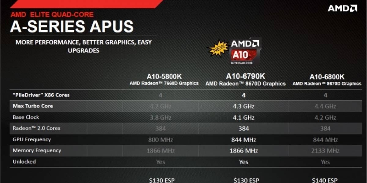 """AMD anuncia su APU A10-6790K """"Richland-DT"""""""