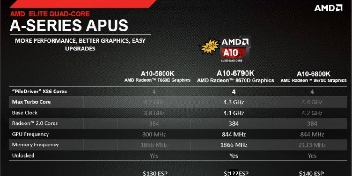 """AMD rebaja el precio de algunos de sus APU A Series de tercera generación """"Richland-DT"""""""