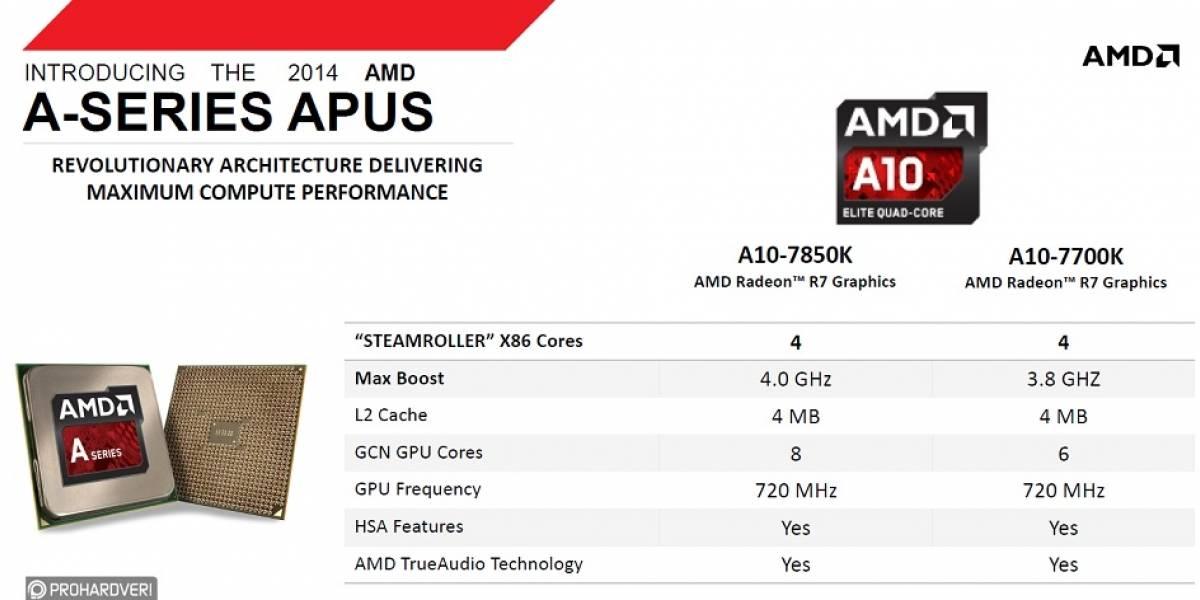 """Especificaciones de los APU AMD A10-7850K y A10-7700K """"Kaveri-DT"""""""