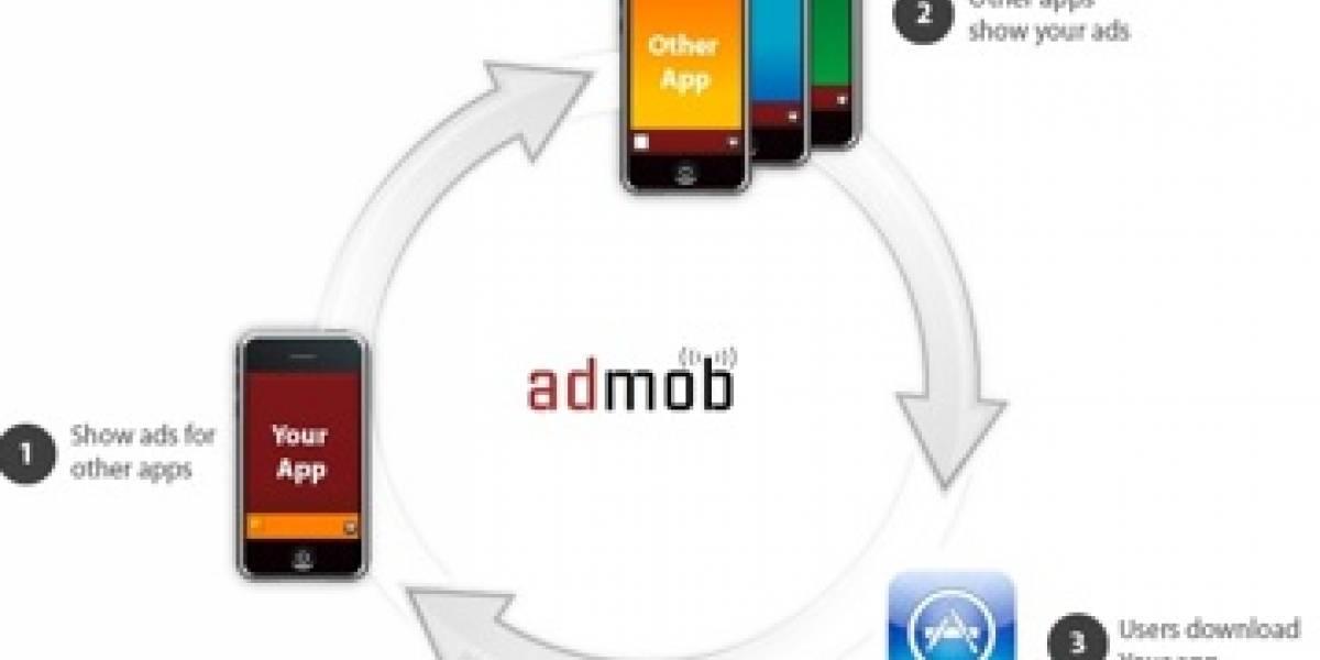 Publicidad de AdMob estará presente en aplicaciones para WebOS