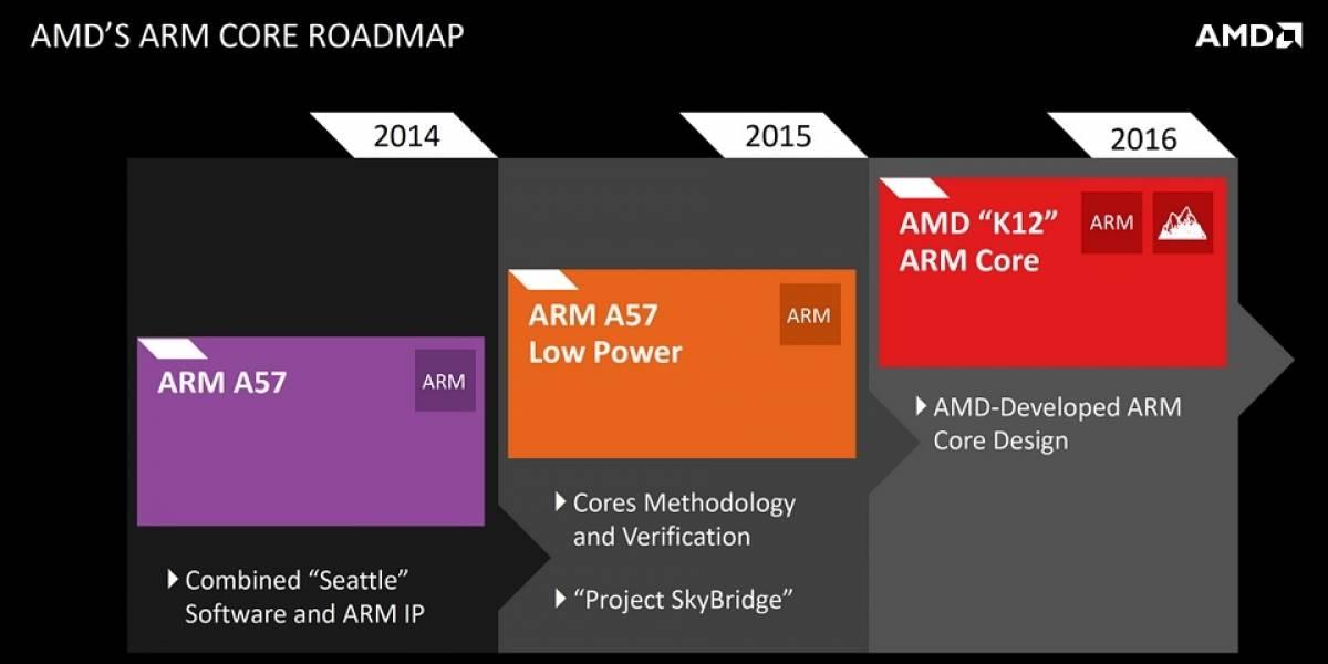 """AMD anuncia su futura micro-arquitectura ARM """"K12"""""""