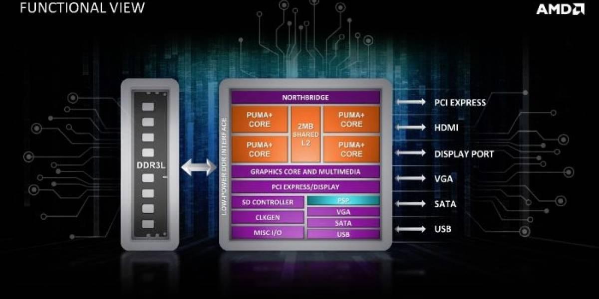 """AMD alista sus nuevos SoC Athlon X4 550 y Athlon X4 530 """"Beema-DT"""""""