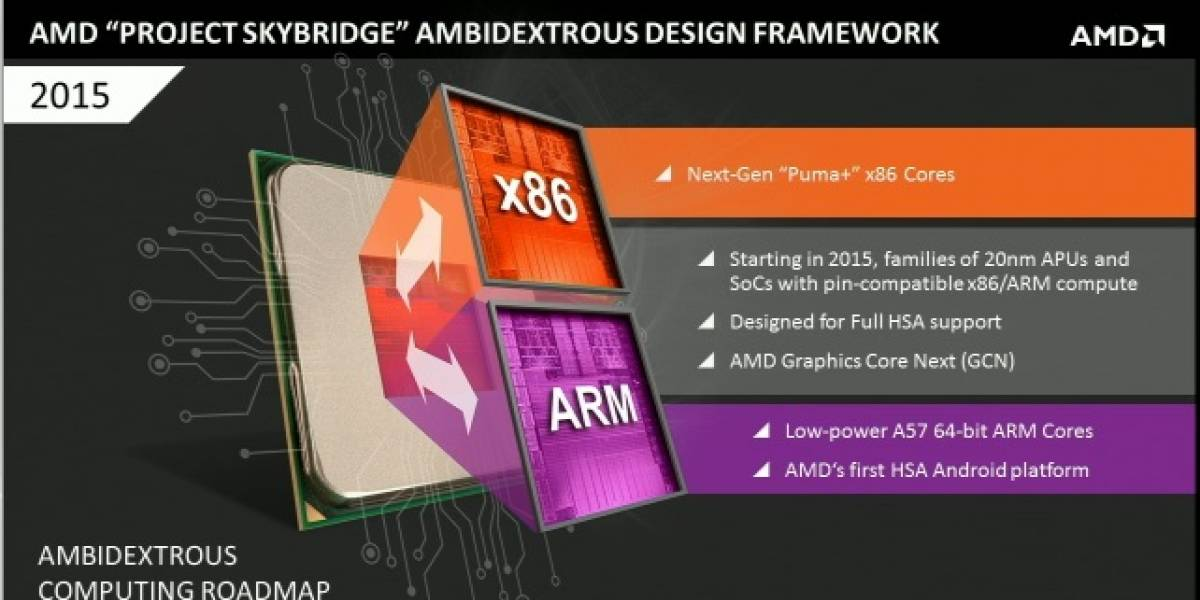 "AMD revela detalles de sus SoC Opteron X Series ""SkyBridge"" y A Series ""Cambridge"""