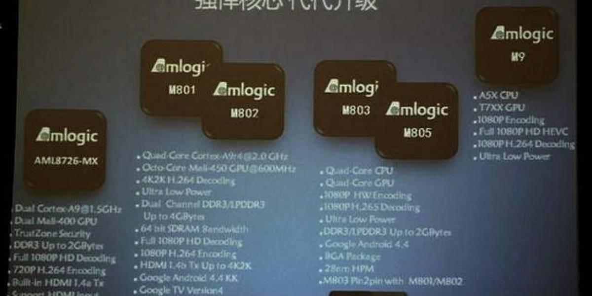 AMLogic anuncia sus SoC M9 Series a 64 bits