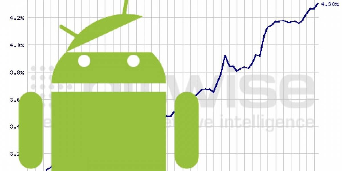 EE.UU.: Sólo Android gana cuota de mercado