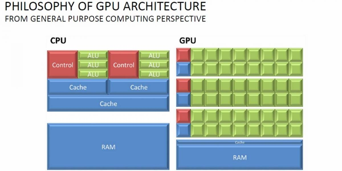 APU AMD Carrizo-DT podría tener 6 núcleos