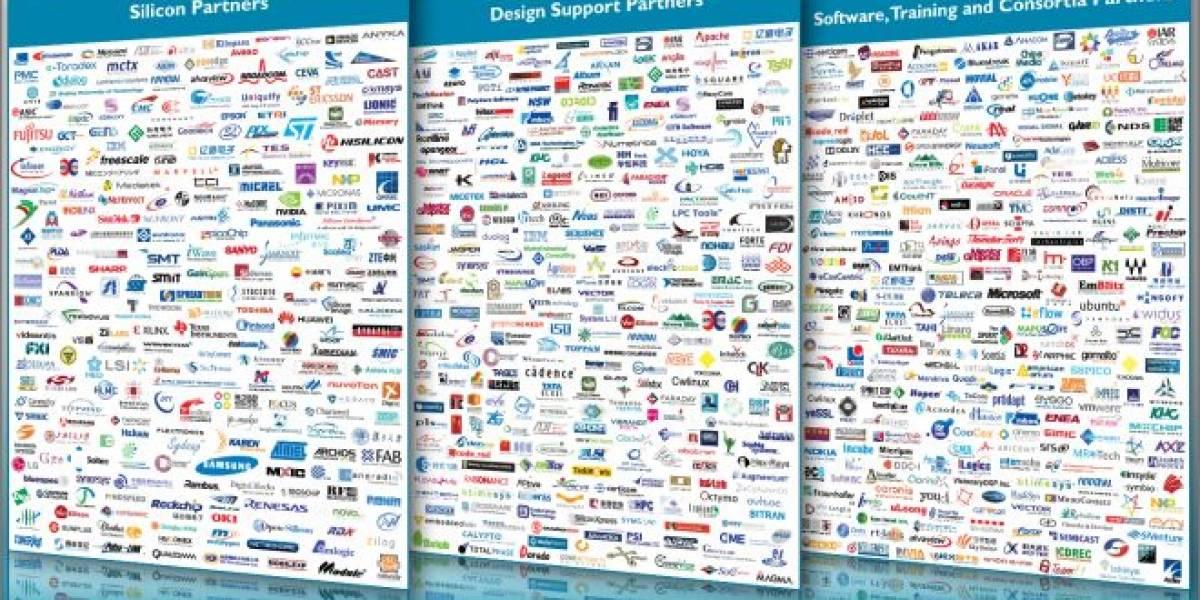 Participación de mercado de los fabricantes de SoC ARM 2011