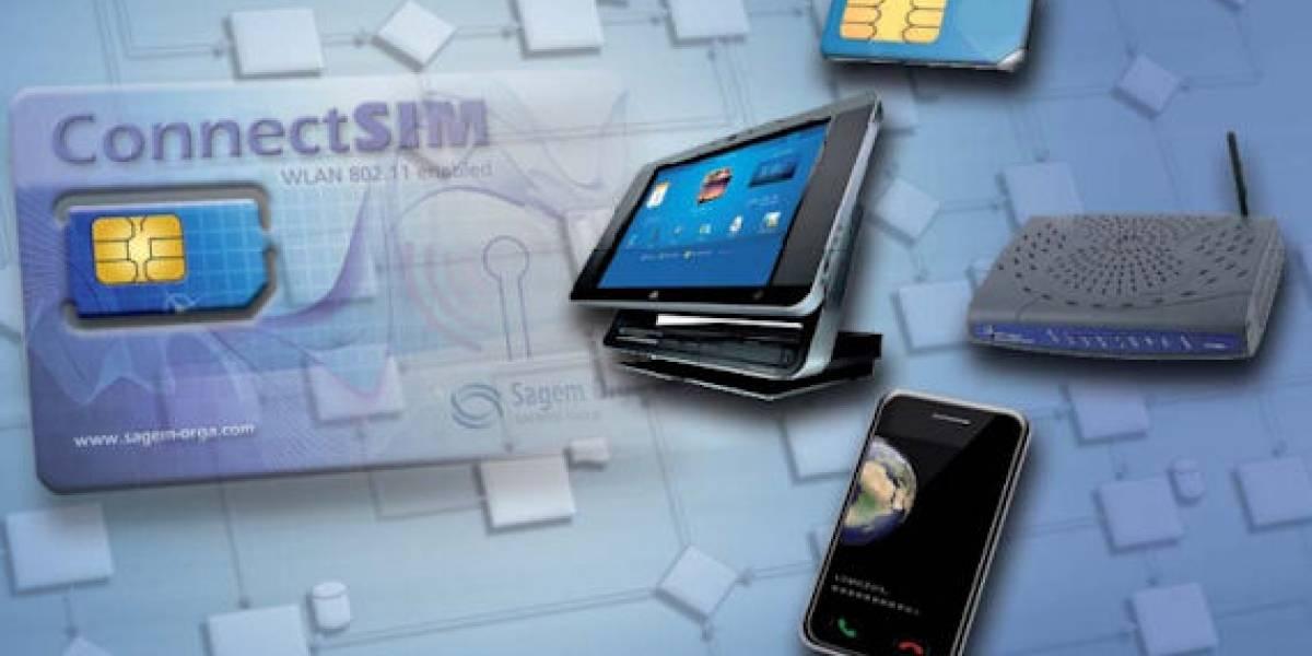 SimFi: Tarjeta SIM y punto de acceso WiFi todo en uno