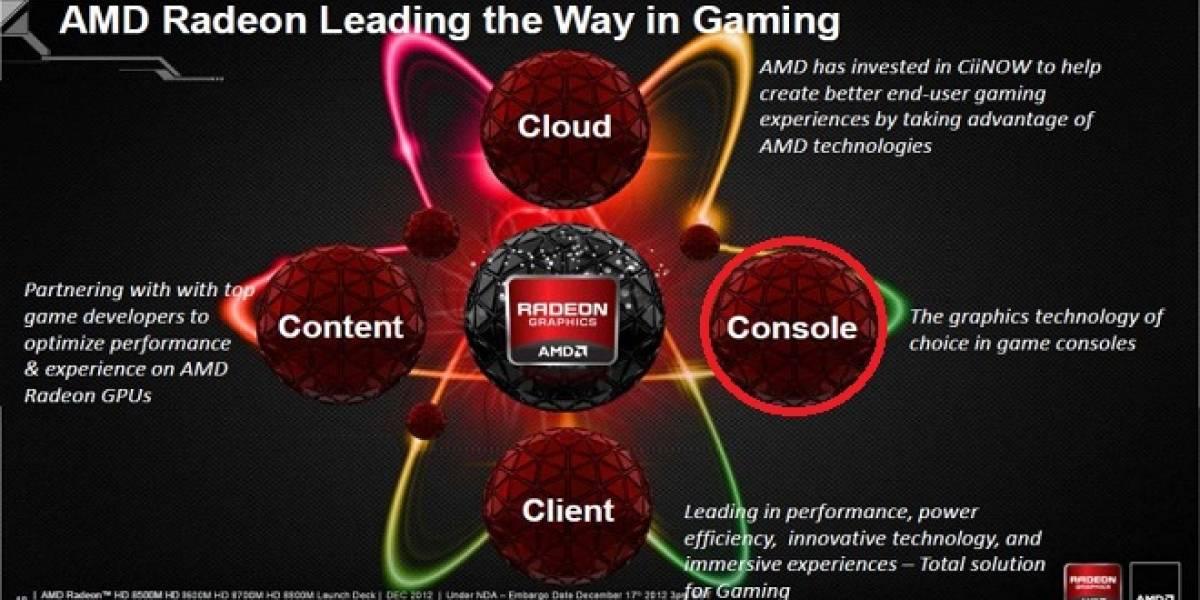 AMD será también el fabricante del GPU de la futura consola XBox 720/Infinity