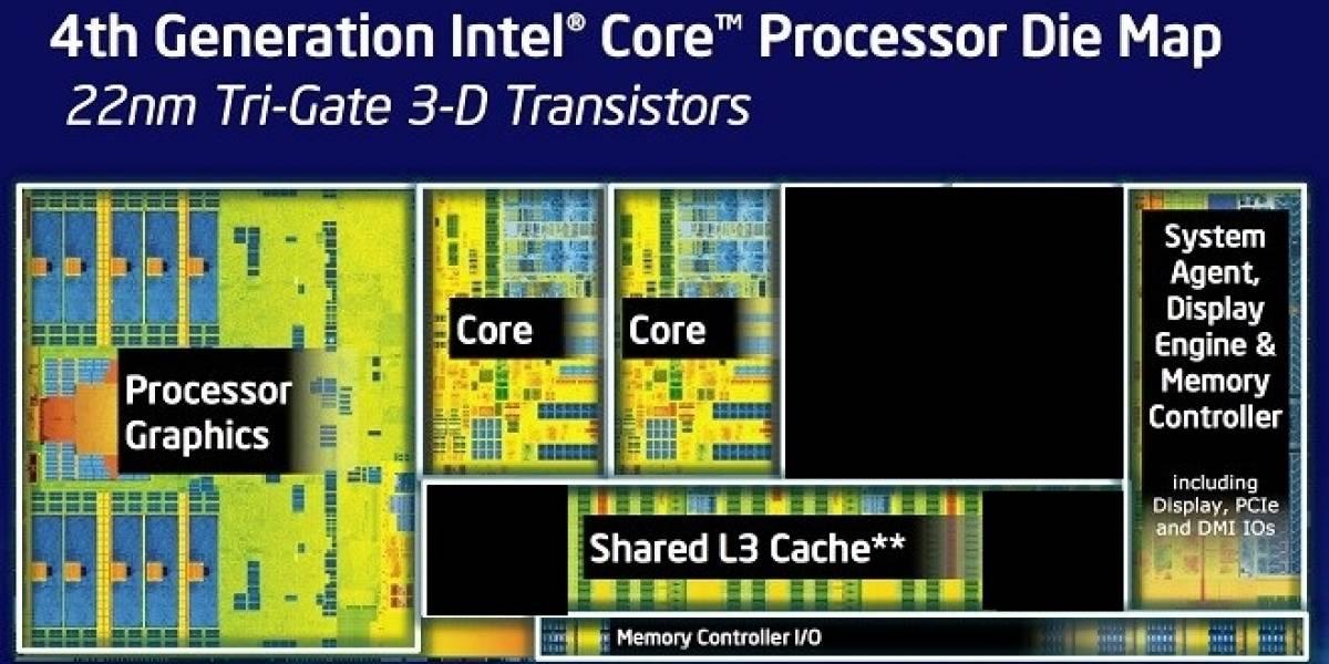 """CPUs Intel Core i3 y Pentium """"Haswell-DT"""" disponibles en pre-venta"""