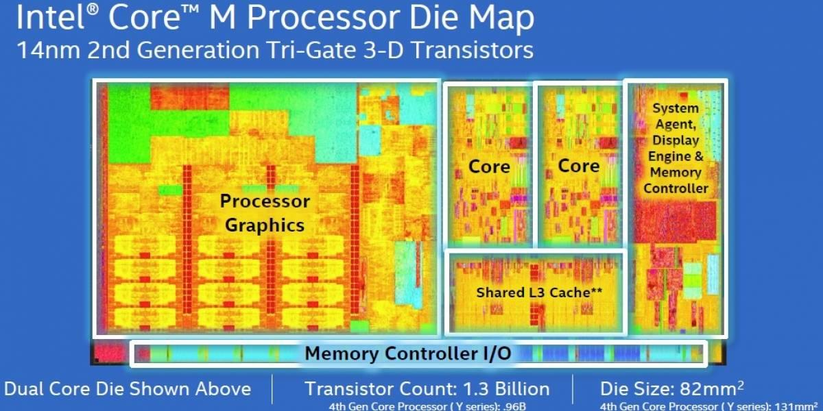 """Conoce a los nuevos SoC Intel Core M 5Y Series """"Broadwell-Y"""""""