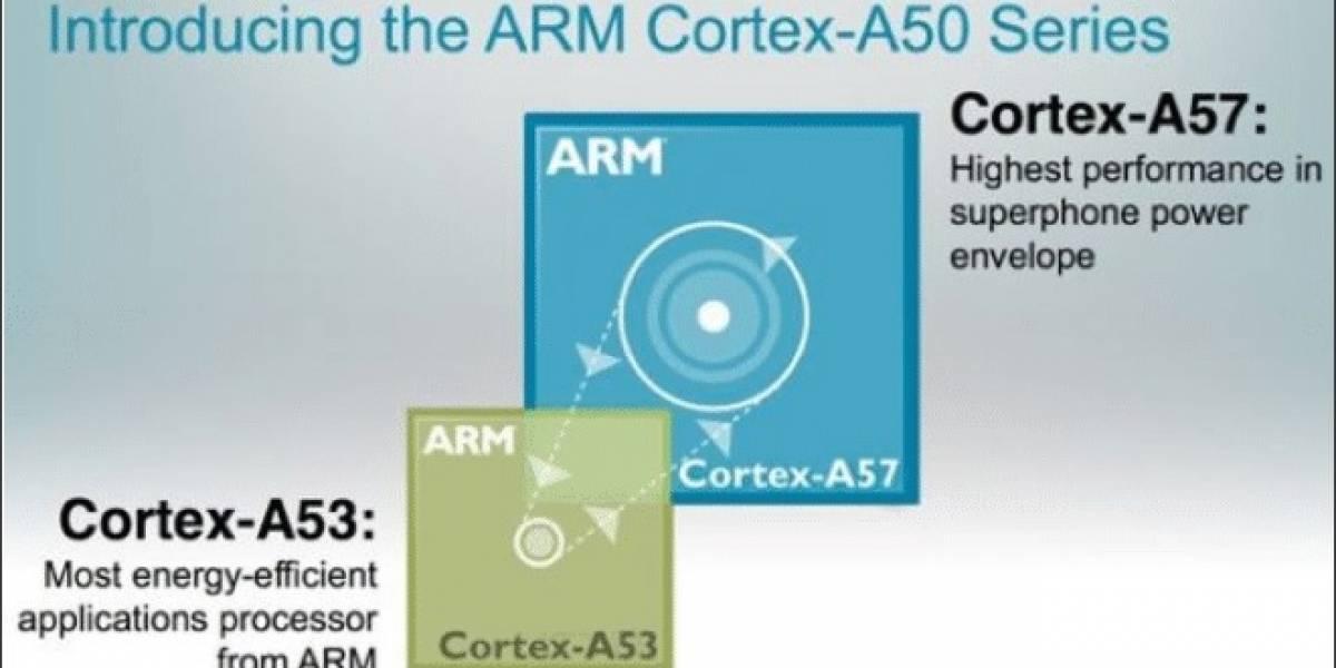 ARM anuncia su nueva dupla big.LITTLE: Cortex-A57 a 28nm HPM + Cortex-A53 a 16nm FinFET