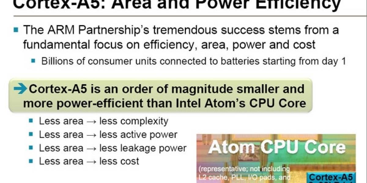 ARM: Cortex-A5 hará posibles SmartPhones desde USD$ 20
