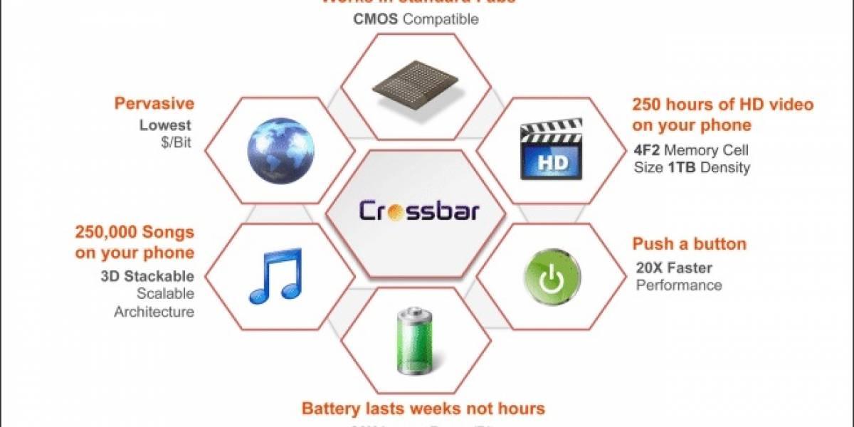 RRAM: Crossbar revoluciona la industria de la memoria