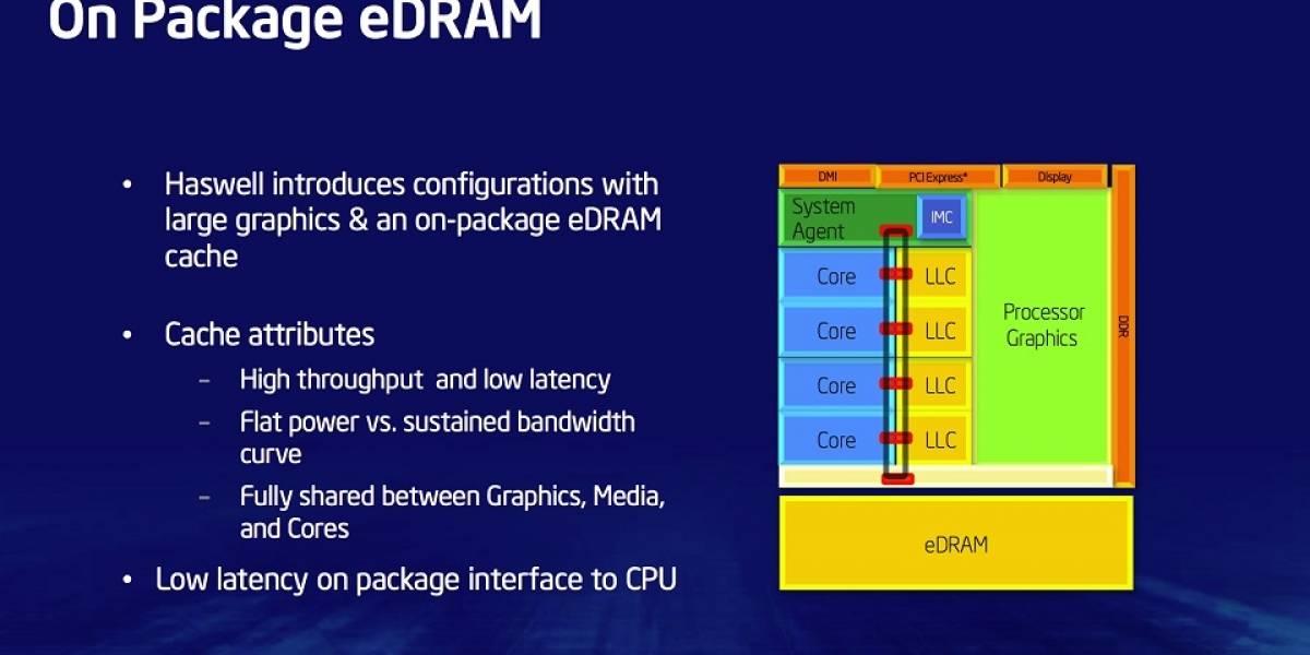 Crystalwell estará limitado a 64MB en CPUs Intel de escritorio