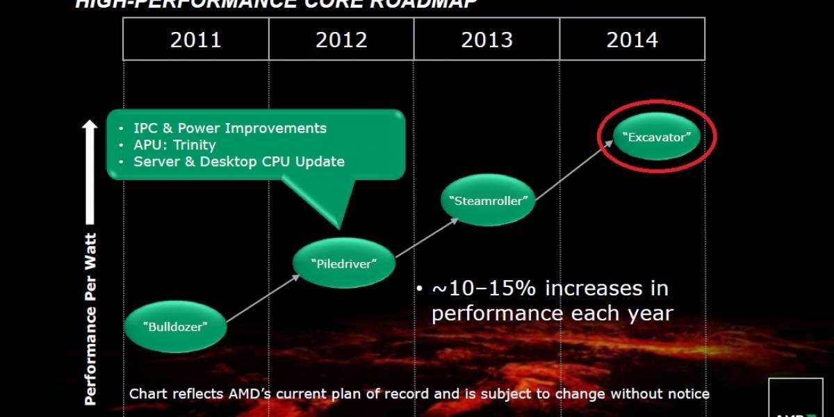 APUs AMD hasta 25 veces más eficientes llegarán antes del 2020