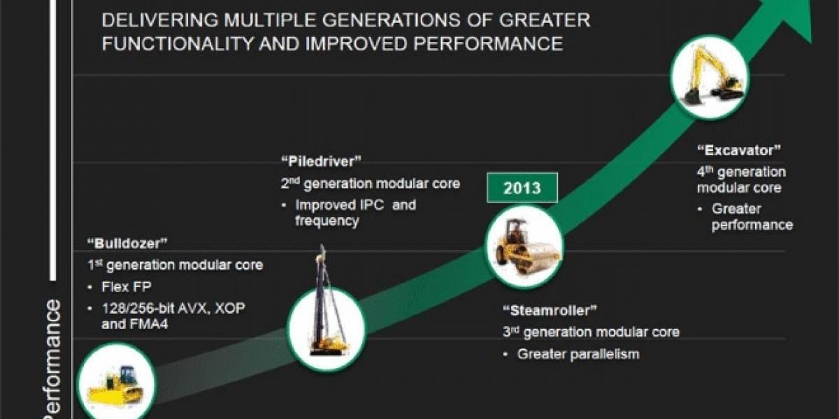AMD revela algunos de sus próximos productos
