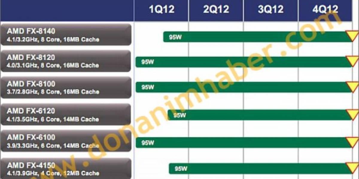 AMD FX-4150, FX-6120, y FX-8140 llegan el Q1 de este año