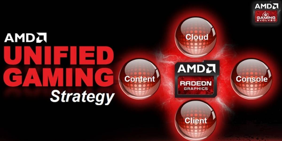 GDC 2013: AMD anuncia Gaming Unified