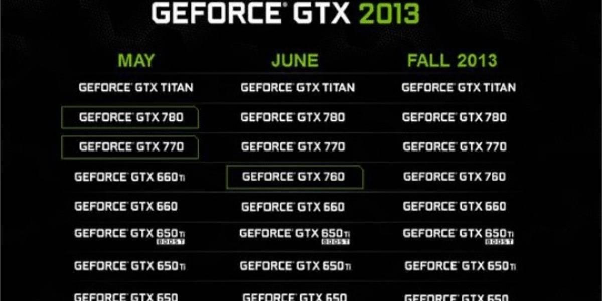 Rumor: GeForce GTX 760 será el último GeForce 700 que lanzará NVIDIA este año