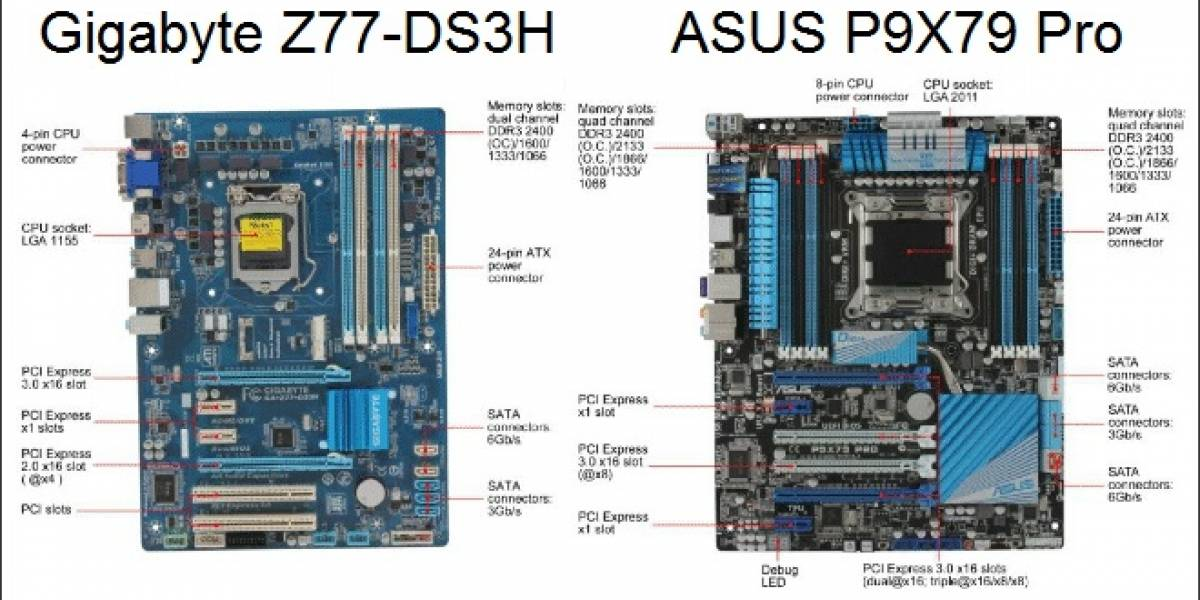Gigabyte Z77-DS3H y ASUS P9X79 Pro: Dos de las mejores tarjetas madre para Hackintosh