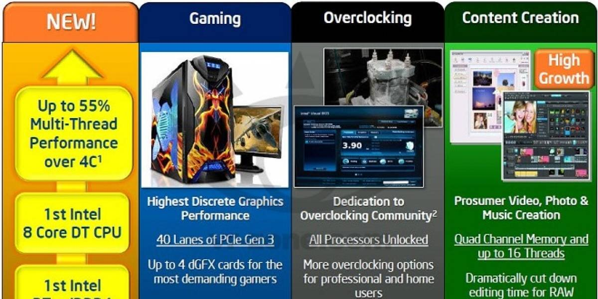 """Intel adelantará el debut de sus CPU Core HEDT de cuarta generación """"Haswell-E"""""""