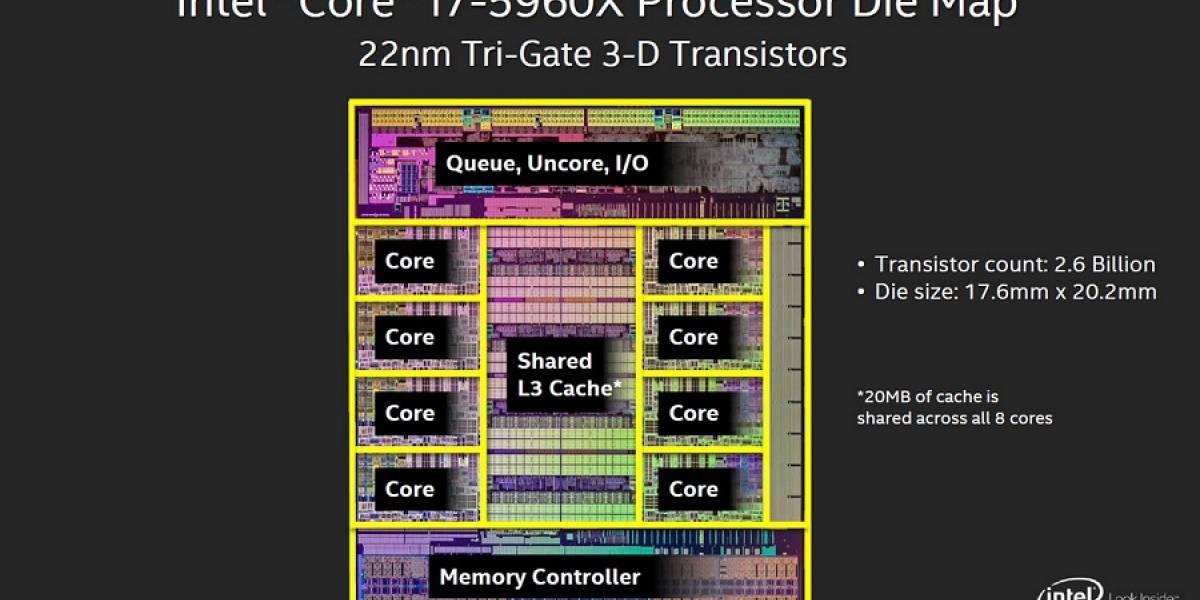 """Intel lanza sus microprocesadores Core HEDT de cuarta generación """"Haswell-E"""""""